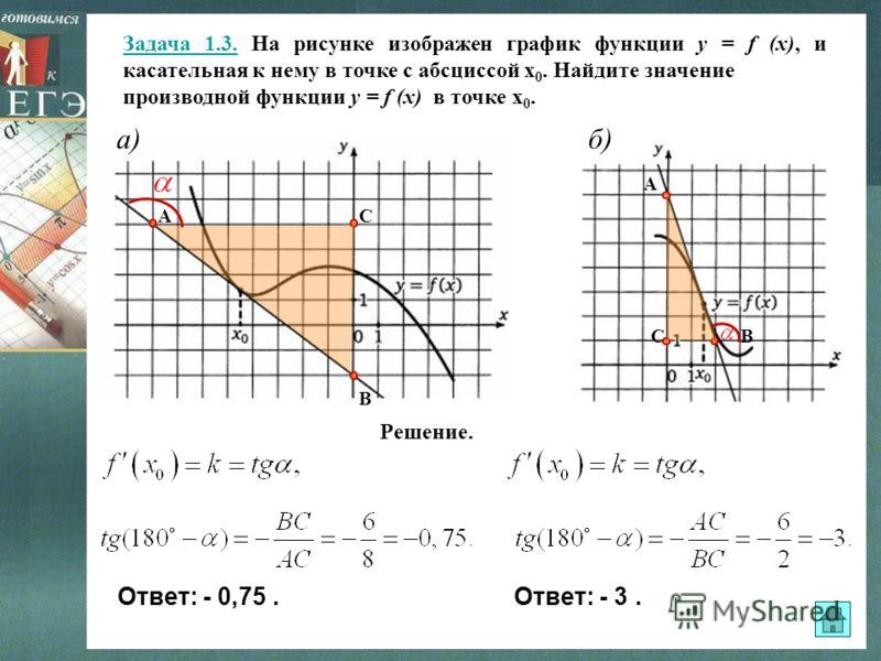 Задача 1.3. На рисунке изображен график функции y = f (x), и касательная к нему в точке с абсциссой х 0. Найдите значение производной функции y = f (x) в точке х 0. Решение. Ответ: - 0,75. А В С А ВС Ответ: - 3. a)б)б)