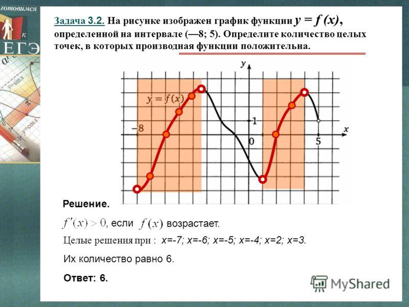 Задача 3.2. На рисунке изображен график функции y = f (x), определенной на интервале (8; 5). Определите количество целых точек, в которых производная функции положительна. Решение., если возрастает. Целые решения при : х=-7; х=-6; х=-5; х=-4; х=2; х=