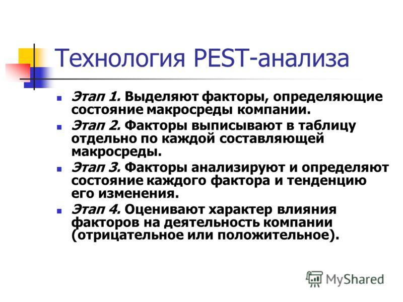 Технология PEST-анализа Этап 1. Выделяют факторы, определяющие состояние макросреды компании. Этап 2. Факторы выписывают в таблицу отдельно по каждой составляющей макросреды. Этап 3. Факторы анализируют и определяют состояние каждого фактора и тенден