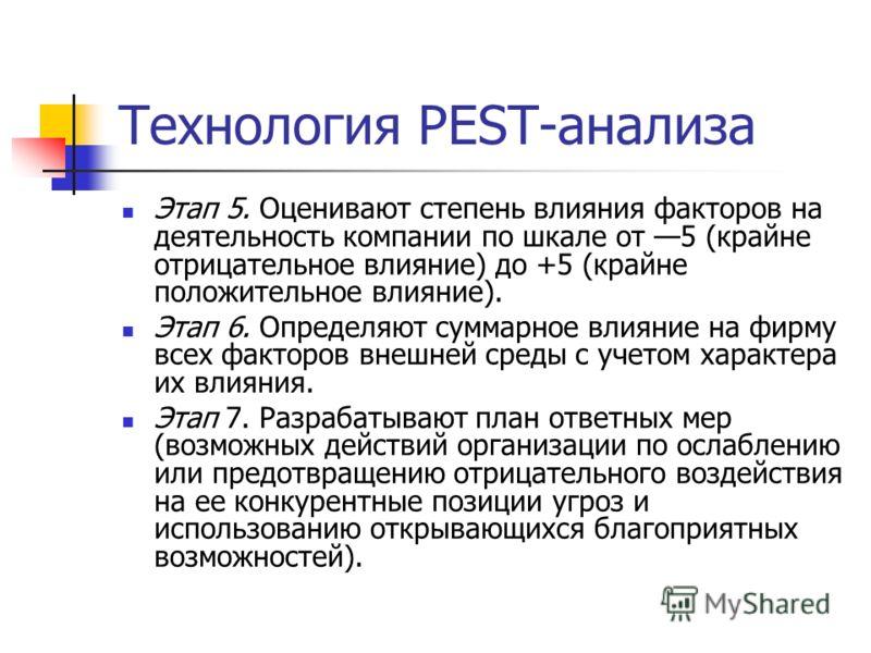 Технология PEST-анализа Этап 5. Оценивают степень влияния факторов на деятельность компании по шкале от 5 (крайне отрицательное влияние) до +5 (крайне положительное влияние). Этап 6. Определяют суммарное влияние на фирму всех факторов внешней среды с
