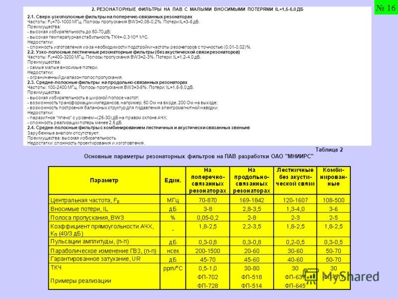 2. РЕЗОНАТОРНЫЕ ФИЛЬТРЫ НА ПАВ С МАЛЫМИ ВНОСИМЫМИ ПОТЕРЯМИ IL=1,5-6,0 ДБ 2.1. Сверх-узкополосные фильтры на поперечно-связанных резонаторах Частоты: F 0 =70-1000 МГц. Полосы пропускания BW3=0,05-0,2%. Потери IL=3-8 дБ. Преимущества: - высокая избират