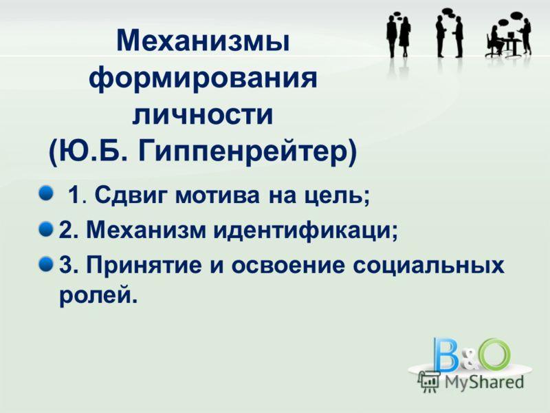 1. Сдвиг мотива на цель; 2. Механизм идентификаци; 3. Принятие и освоение социальных ролей.