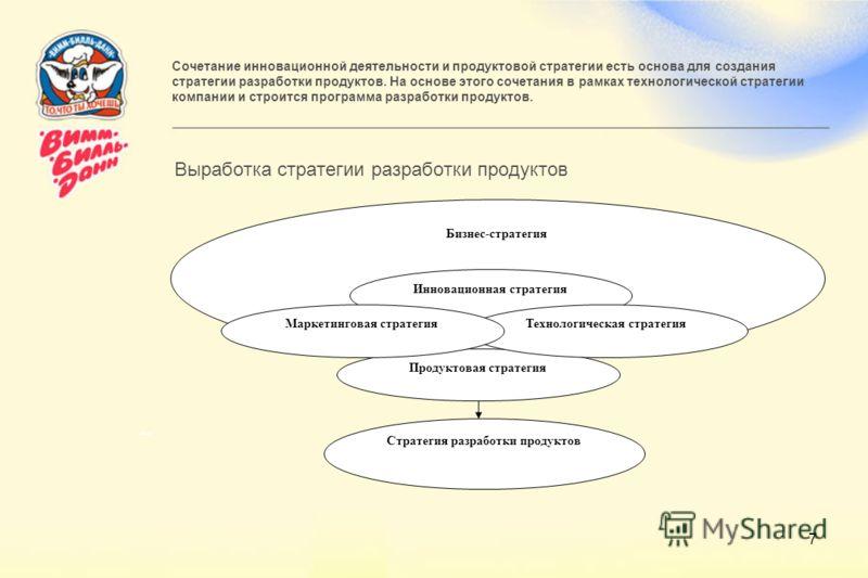 7 Сочетание инновационной деятельности и продуктовой стратегии есть основа для создания стратегии разработки продуктов. На основе этого сочетания в рамках технологической стратегии компании и строится программа разработки продуктов. Выработка стратег