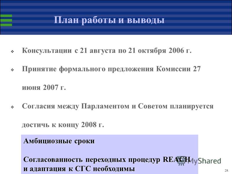 29. План работы и выводы Консультации с 21 августа по 21 октября 2006 г. Принятие формального предложения Комиссии 27 июня 2007 г. Согласия между Парламентом и Советом планируется достичь к концу 2008 г. Амбициозные сроки Согласованность переходных п