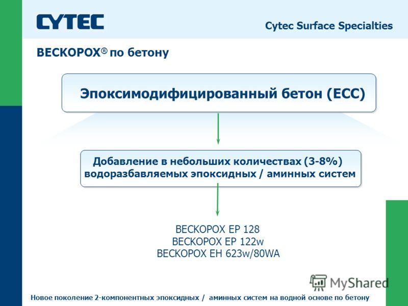 © Cytec 07.08.2012 12 Cytec Surface Specialties Эпоксимодифицированный бетон (ECC) Добавление в небольших количествах (3-8%) водоразбавляемых эпоксидных / аминных систем BECKOPOX EP 128 BECKOPOX EP 122w BECKOPOX EH 623w/80WA Новое поколение 2-компоне