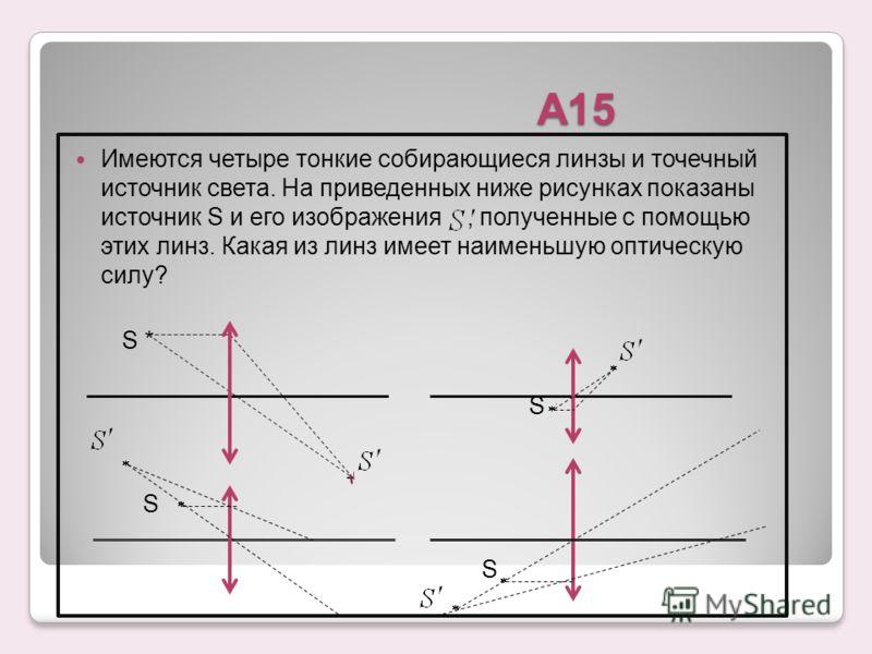 А15 Имеются четыре тонкие собирающиеся линзы и точечный источник света. На приведенных ниже рисунках показаны источник S и его изображения, полученные с помощью этих линз. Какая из линз имеет наименьшую оптическую силу? S * S