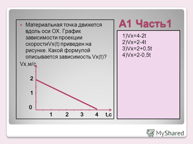 А1 Часть1 1)Vx=4-2t 2)Vx=2-4t 3)Vx=2+0,5t 4)Vx=2-0,5t