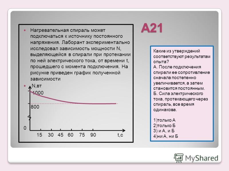 А21 Какие из утверждений соответствуют результатам опыта? А. После подключения спирали ее сопротивление сначала постепенно увеличивается, а затем становится постоянным. Б. Сила электрического тока, протекающего через спираль, все время одинакова. 1)т