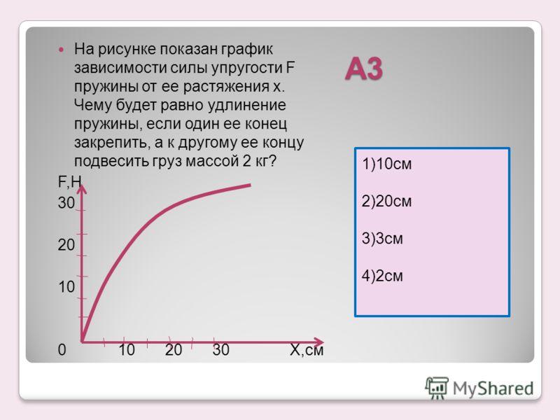 А3 1)10см 2)20см 3)3см 4)2см На рисунке показан график зависимости силы упругости F пружины от ее растяжения х. Чему будет равно удлинение пружины, если один ее конец закрепить, а к другому ее концу подвесить груз массой 2 кг? F,H 30 20 10 0 10 20 30
