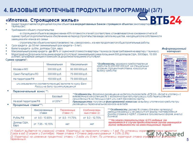 образец заполнения анкеты заемщика втб 24 - фото 3