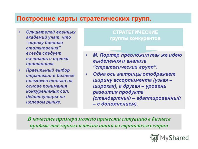 М. Портер предложил так же идею выделения и анализа стратегических групп. Одна ось матрицы отображает ширину ассортимента (узкая – широкая), а другая – уровень развития продукта (стандартный – адаптированный – с дополнением). СТРАТЕГИЧЕСКИЕ группы ко