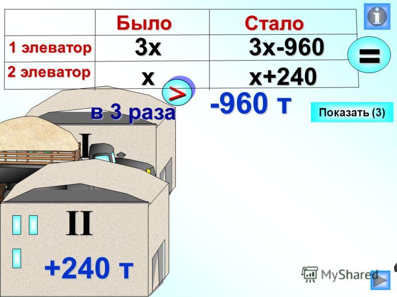 I >> в 3 раза Показать (3) -960 т II +240 т х 3х3х-960 х+240Было 1 элеватор 2 элеватор Стало =