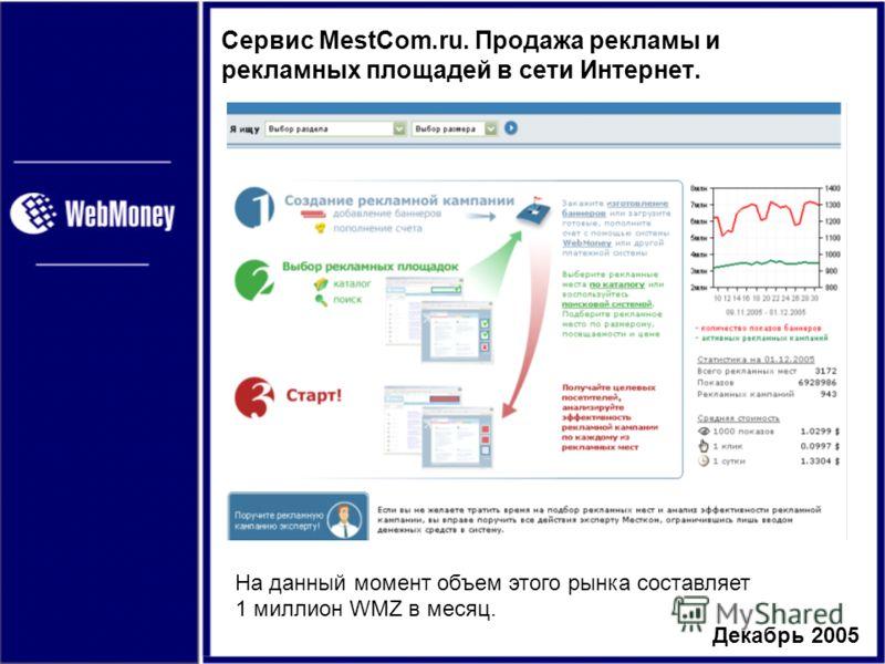Декабрь 2005 Сервис MestCom.ru. Продажа рекламы и рекламных площадей в сети Интернет. На данный момент объем этого рынка составляет 1 миллион WMZ в месяц.