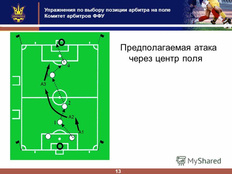 Упражнения по выбору позиции арбитра на поле Комитет арбитров ФФУ 13 Предполагаемая атака через центр поля