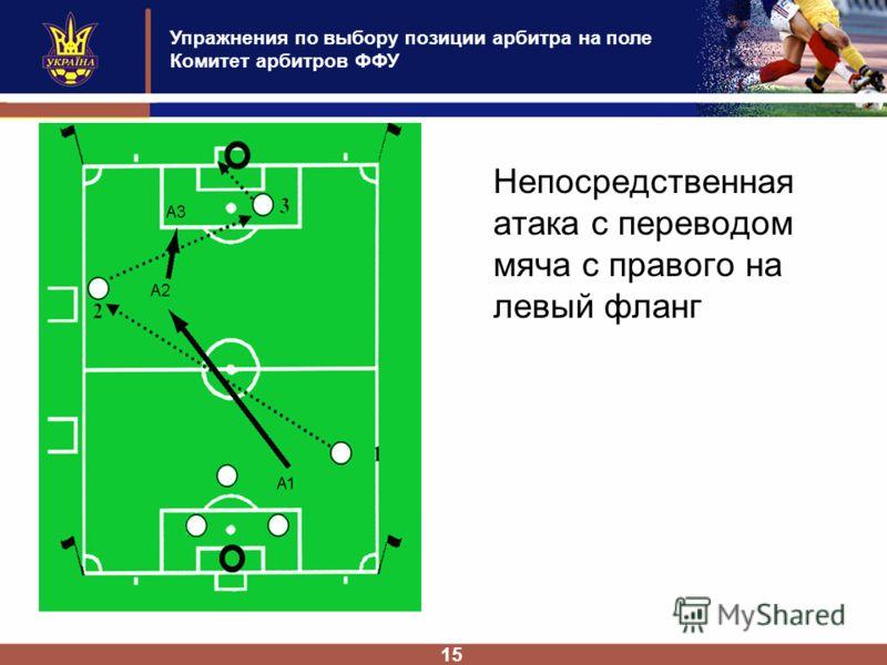 Упражнения по выбору позиции арбитра на поле Комитет арбитров ФФУ 15 Непосредственная атака с переводом мяча с правого на левый фланг