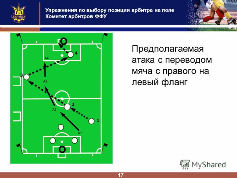 Упражнения по выбору позиции арбитра на поле Комитет арбитров ФФУ 17 Предполагаемая атака с переводом мяча с правого на левый фланг