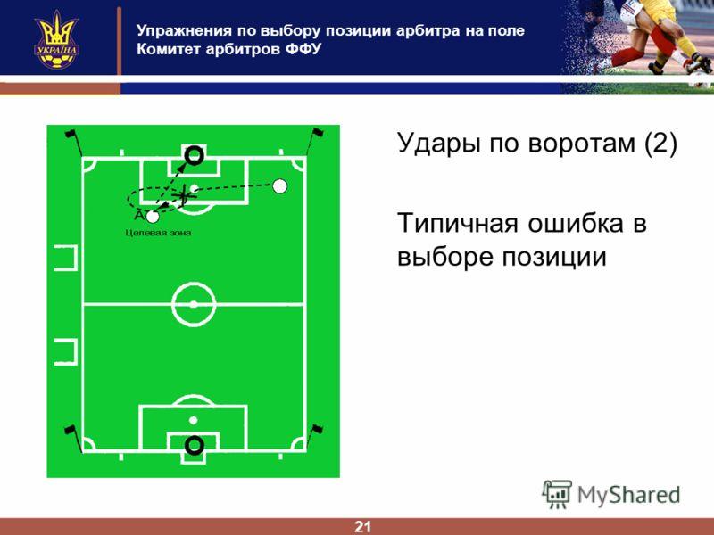 Упражнения по выбору позиции арбитра на поле Комитет арбитров ФФУ 21 Удары по воротам (2) Типичная ошибка в выборе позиции