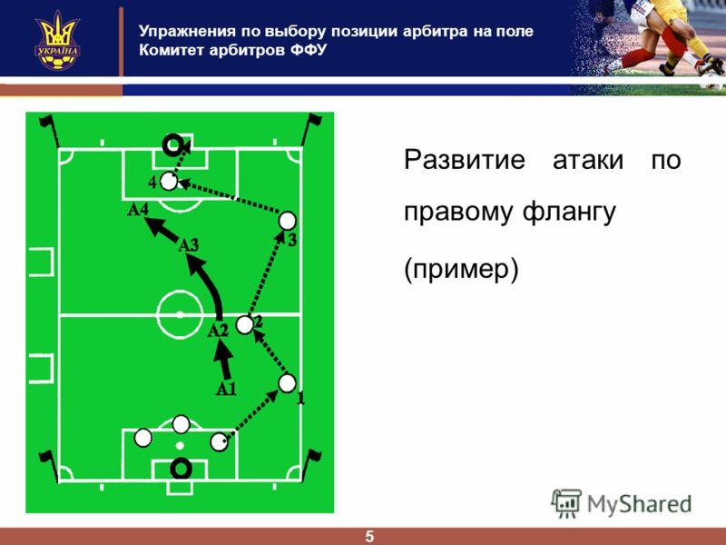 Упражнения по выбору позиции арбитра на поле Комитет арбитров ФФУ 5 Развитие атаки по правому флангу (пример)
