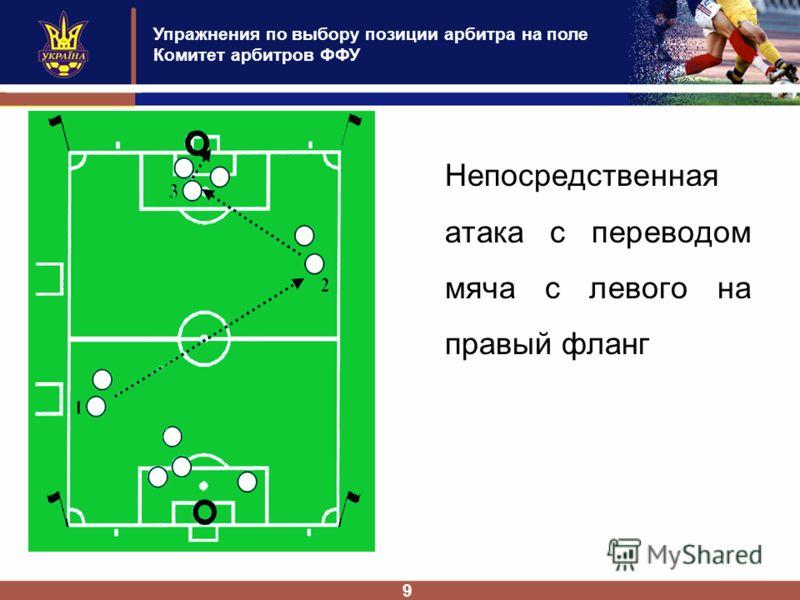 Упражнения по выбору позиции арбитра на поле Комитет арбитров ФФУ 9 Непосредственная атака с переводом мяча с левого на правый фланг