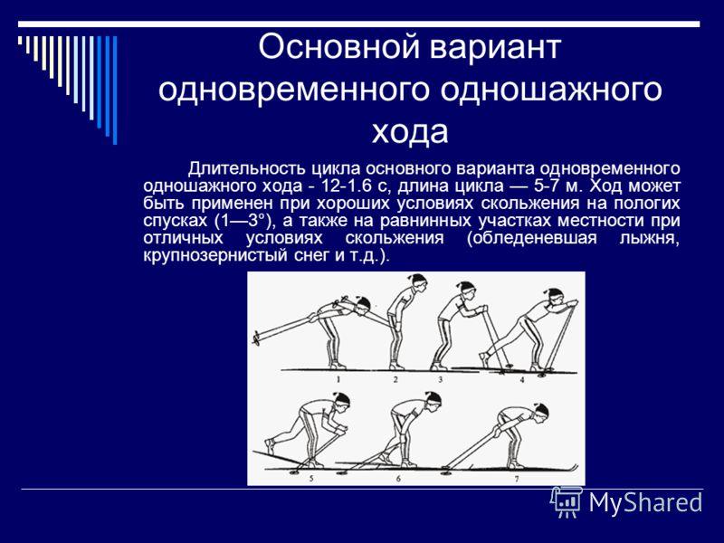 Основной вариант одновременного одношажного хода Длительность цикла основного варианта одновременного одношажного хода - 12-1.6 с, длина цикла 5-7 м. Ход может быть применен при хороших условиях скольжения на пологих спусках (13°), а также на равнинн