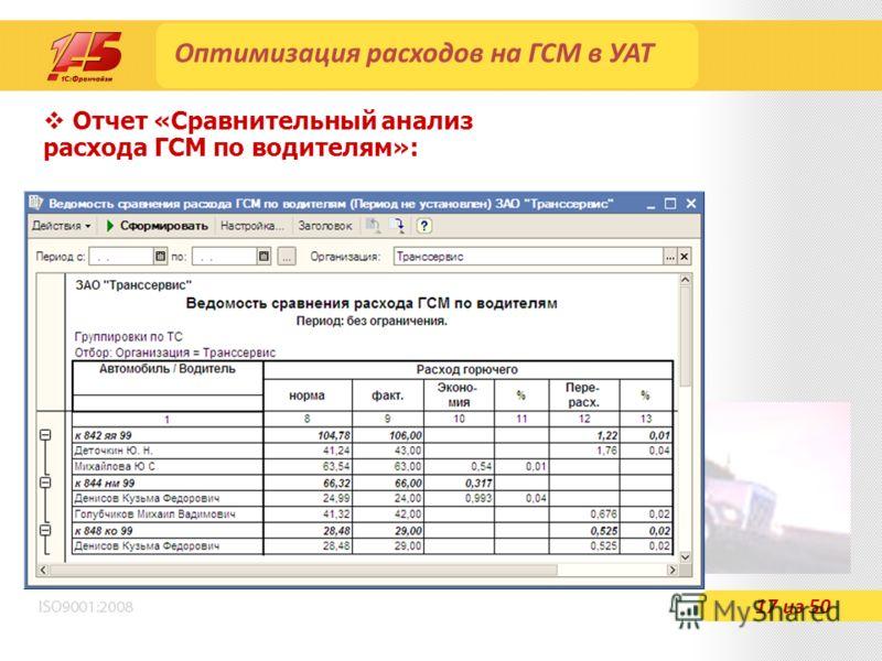 Оптимизация расходов на ГСМ в УАТ Отчет «Сравнительный анализ расхода ГСМ по водителям»: 17 из 50