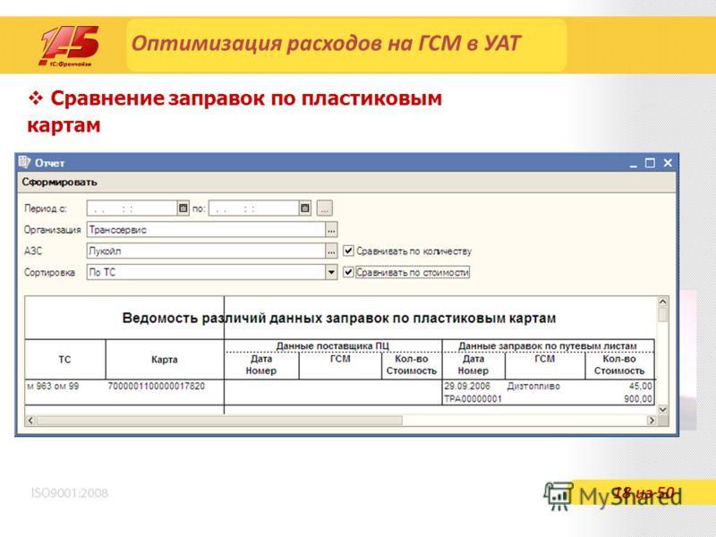 Оптимизация расходов на ГСМ в УАТ Сравнение заправок по пластиковым картам 18 из 50
