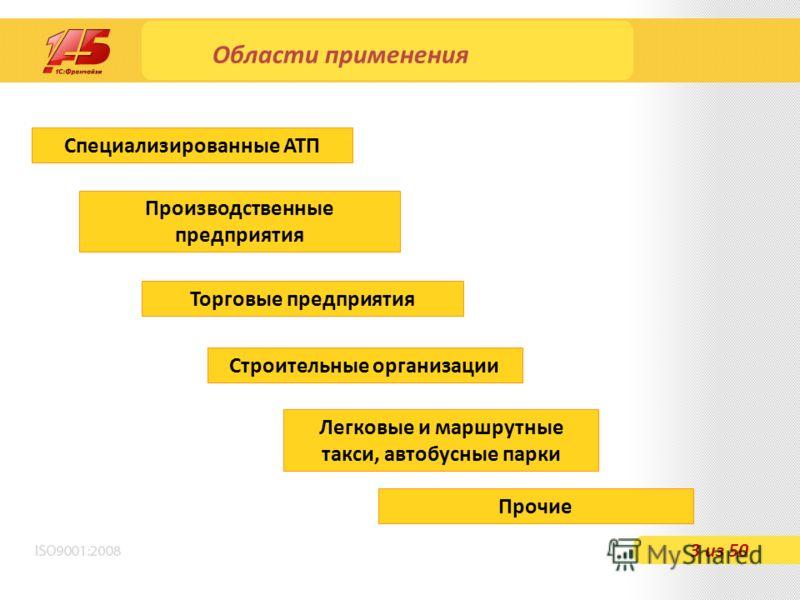 Области применения Специализированные АТП Производственные предприятия Торговые предприятия Строительные организации Прочие Легковые и маршрутные такси, автобусные парки 3 из 50