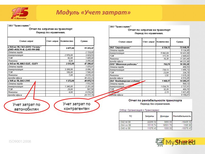 Модуль «Учет затрат» 41 из 50 Учет затрат по контрагентам Учет затрат по автомобилям