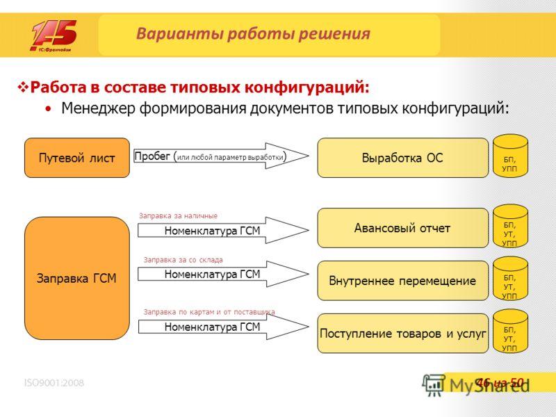 Работа в составе типовых конфигураций: Менеджер формирования документов типовых конфигураций: Путевой лист Заправка ГСМ Выработка ОС Авансовый отчет Внутреннее перемещение Пробег ( или любой параметр выработки ) Номенклатура ГСМ Заправка за наличные