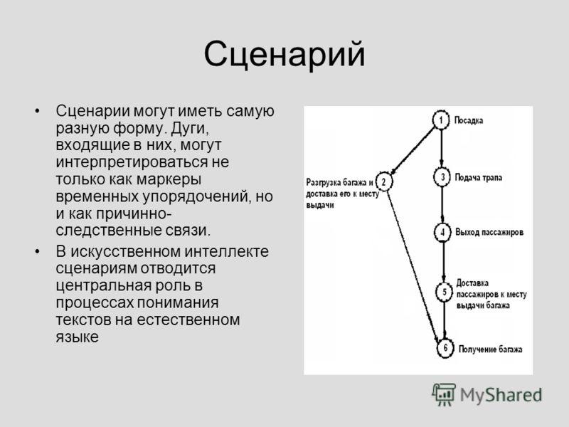 Сценарий Сценарии могут иметь самую разную форму. Дуги, входящие в них, могут интерпретироваться не только как маркеры временных упорядочений, но и как причинно- следственные связи. В искусственном интеллекте сценариям отводится центральная роль в пр