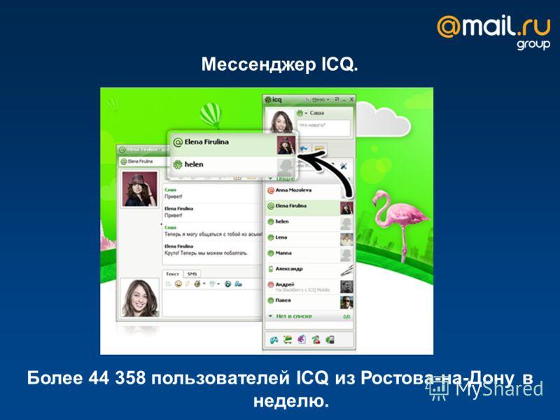 Мессенджер ICQ. Более 44 358 пользователей ICQ из Ростова-на-Дону в неделю.