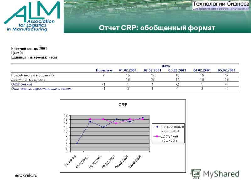 erpkrsk.ru Отчет CRP: обобщенный формат