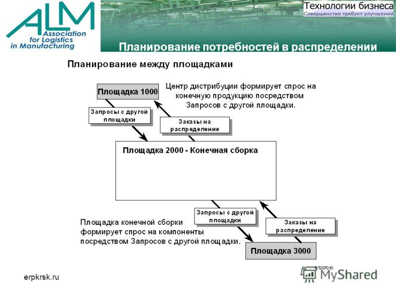 erpkrsk.ru Планирование потребностей в распределении