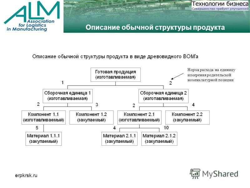 erpkrsk.ru Описание обычной структуры продукта Норма расхода на единицу измерения родительской номенклатурной позиции