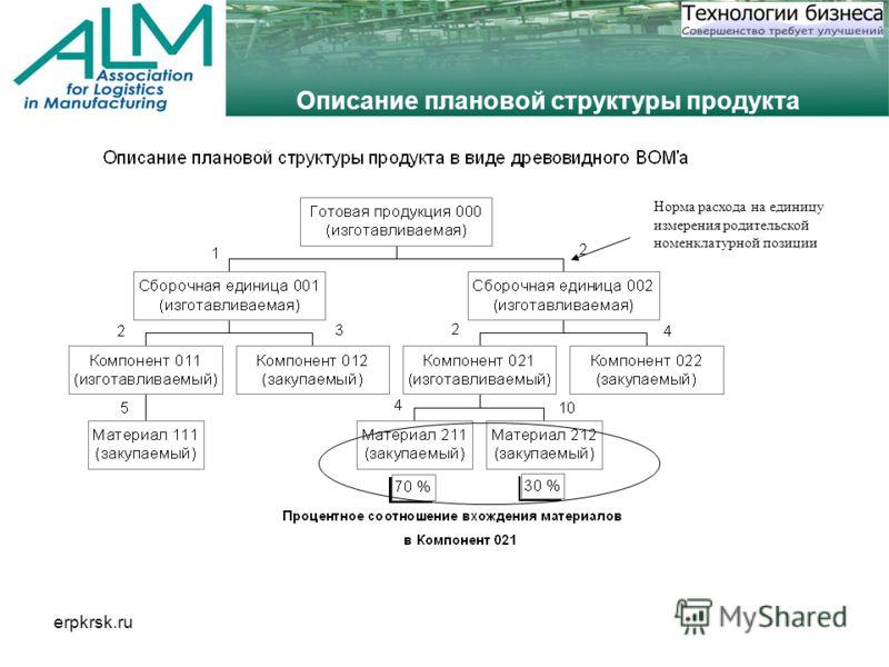 erpkrsk.ru Описание плановой структуры продукта Норма расхода на единицу измерения родительской номенклатурной позиции