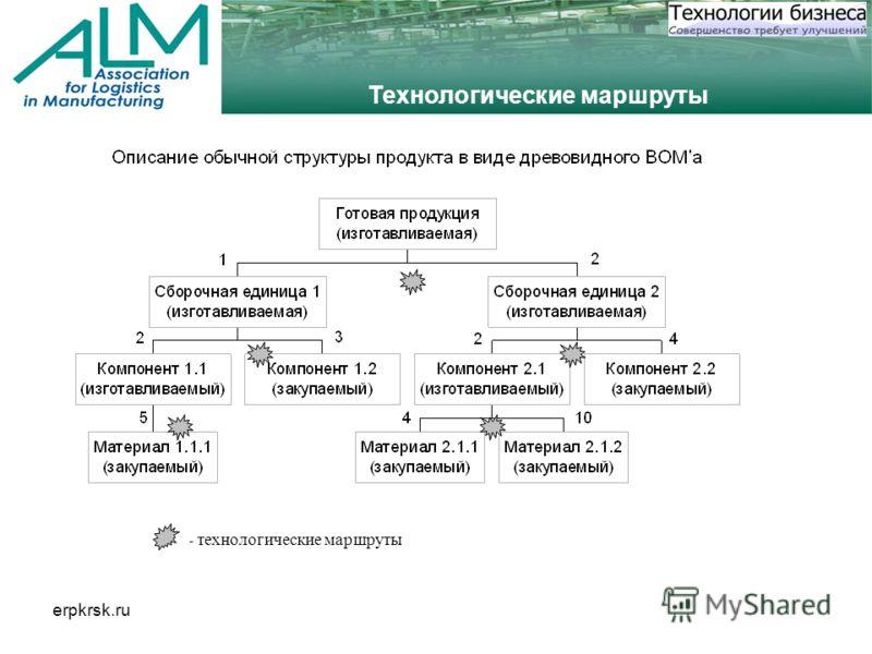 erpkrsk.ru Технологические маршруты - технологические маршруты