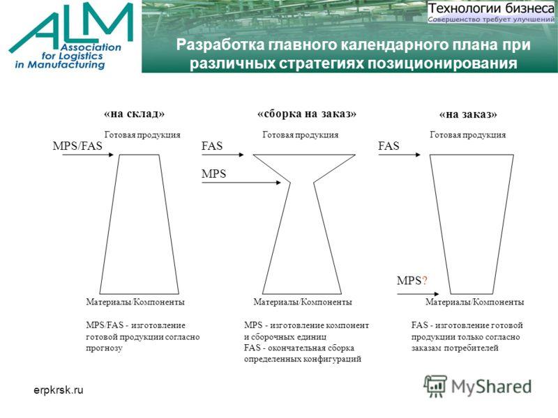 erpkrsk.ru Разработка главного календарного плана при различных стратегиях позиционирования продукта MPS/FASFAS MPS FAS MPS? «на склад» «на заказ» «сборка на заказ» Готовая продукция Материалы/Компоненты MPS/FAS - изготовление готовой продукции согла