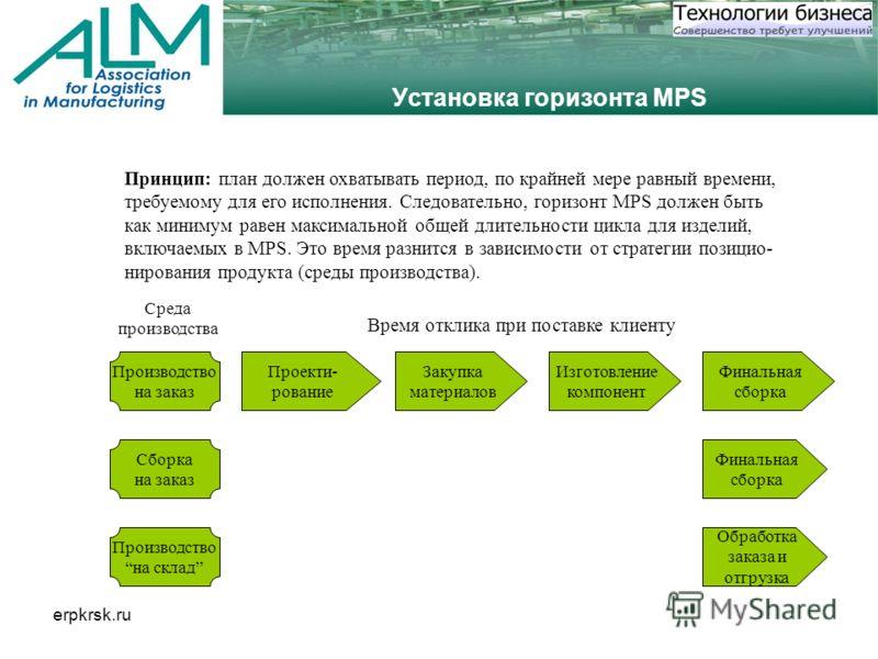 erpkrsk.ru Установка горизонта MPS Принцип: план должен охватывать период, по крайней мере равный времени, требуемому для его исполнения. Следовательно, горизонт MPS должен быть как минимум равен максимальной общей длительности цикла для изделий, вкл