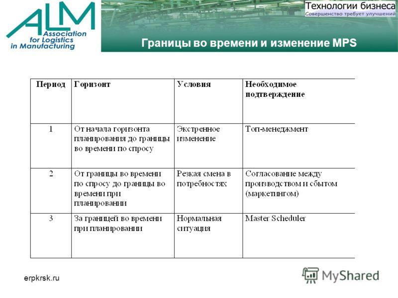 erpkrsk.ru Границы во времени и изменение MPS