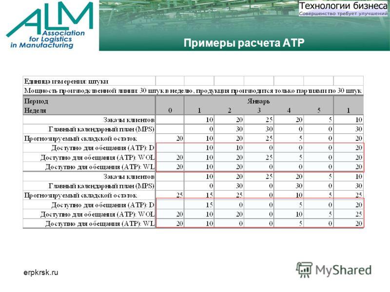 erpkrsk.ru Примеры расчета ATP