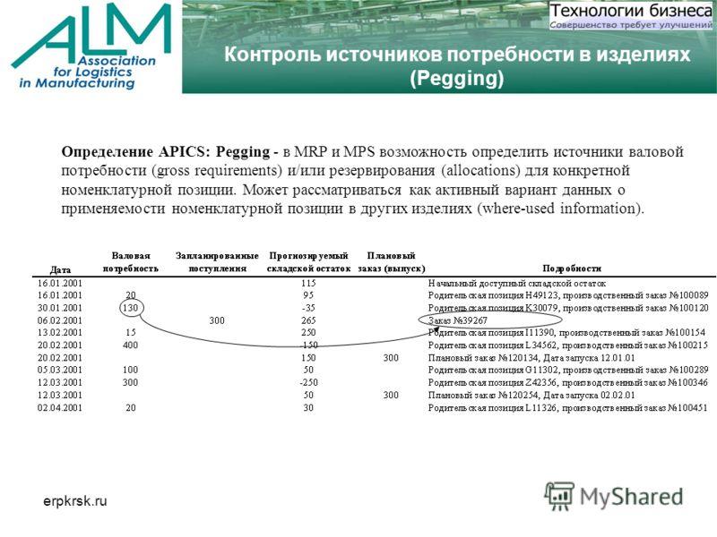 erpkrsk.ru Контроль источников потребности в изделиях (Pegging) Определение APICS: Pegging - в MRP и MPS возможность определить источники валовой потребности (gross requirements) и/или резервирования (allocations) для конкретной номенклатурной позици