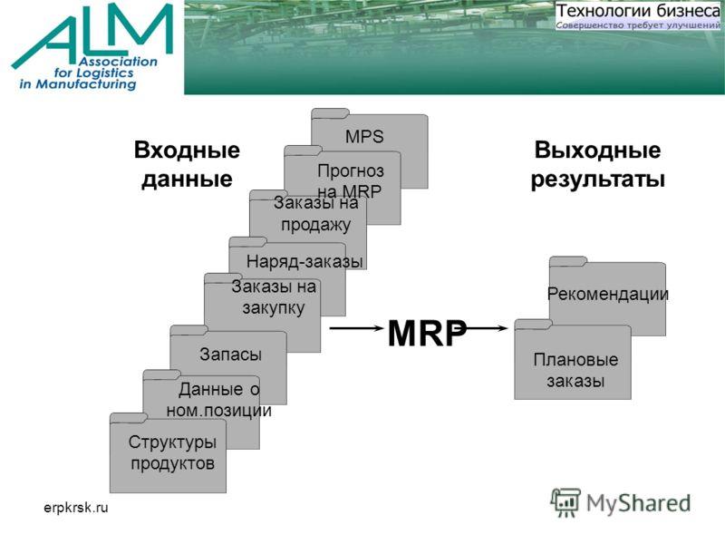 erpkrsk.ru Прогноз на MRP Наряд-заказы Запасы Структуры продуктов MRP Плановые заказы Рекомендации Входные данные MPS Выходные результаты Заказы на продажу Заказы на закупку Данные о ном.позиции