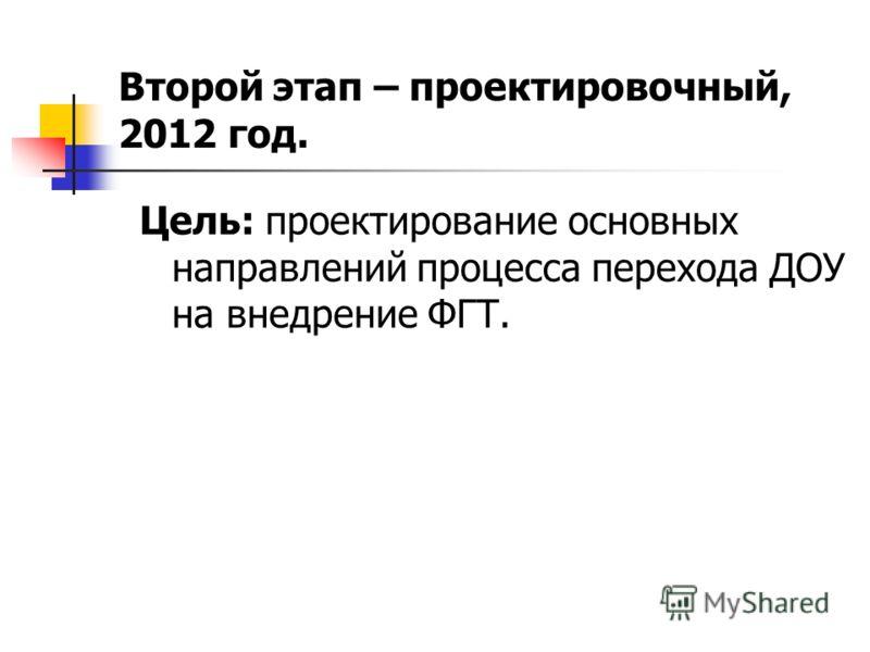 Второй этап – проектировочный, 2012 год. Цель: проектирование основных направлений процесса перехода ДОУ на внедрение ФГТ.