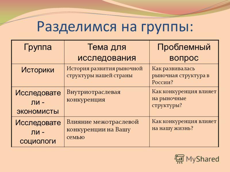 Разделимся на группы: ГруппаТема для исследования Проблемный вопрос Историки История развития рыночной структуры нашей страны Как развивалась рыночная структура в России? Исследовате ли - экономисты Внутриотраслевая конкуренция Как конкуренция влияет