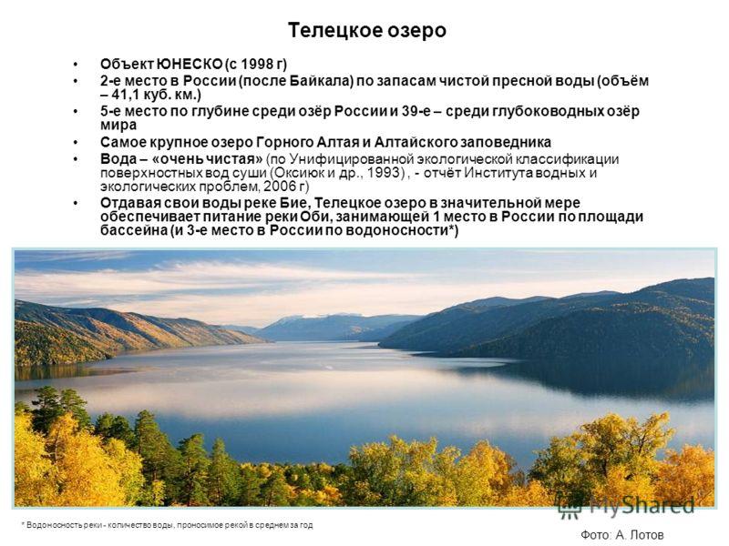 Телецкое озеро Объект ЮНЕСКО (с 1998 г) 2-е место в России (после Байкала) по запасам чистой пресной воды (объём – 41,1 куб. км.) 5-е место по глубине среди озёр России и 39-е – среди глубоководных озёр мира Самое крупное озеро Горного Алтая и Алтайс