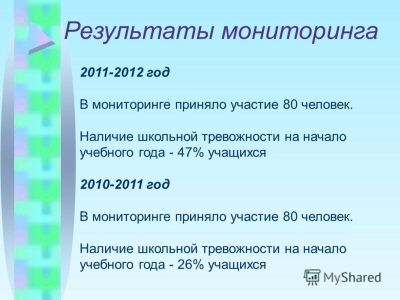 Результаты мониторинга 2011-2012 год В мониторинге приняло участие 80 человек. Наличие школьной тревожности на начало учебного года - 47% учащихся 2010-2011 год В мониторинге приняло участие 80 человек. Наличие школьной тревожности на начало учебного
