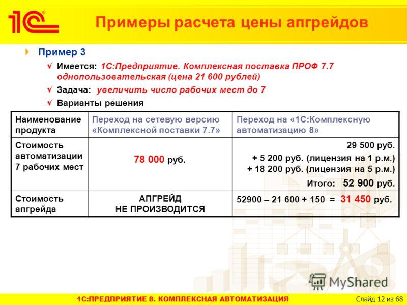 1C:ПРЕДПРИЯТИЕ 8. КОМПЛЕКСНАЯ АВТОМАТИЗАЦИЯ Слайд 12 из 68 Примеры расчета цены апгрейдов Пример 3 Имеется: 1С:Предприятие. Комплексная поставка ПРОФ 7.7 однопользовательская (цена 21 600 рублей) Задача: увеличить число рабочих мест до 7 Варианты реш