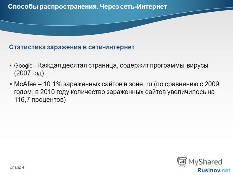 Rusinov.net Слайд 4 Способы распространения. Через сеть-Интернет Статистика заражения в сети-интернет Google - Каждая десятая страница, содержит программы-вирусы (2007 год) MсAfee – 10.1% зараженных сайтов в зоне.ru (по сравнению с 2009 годом, в 2010