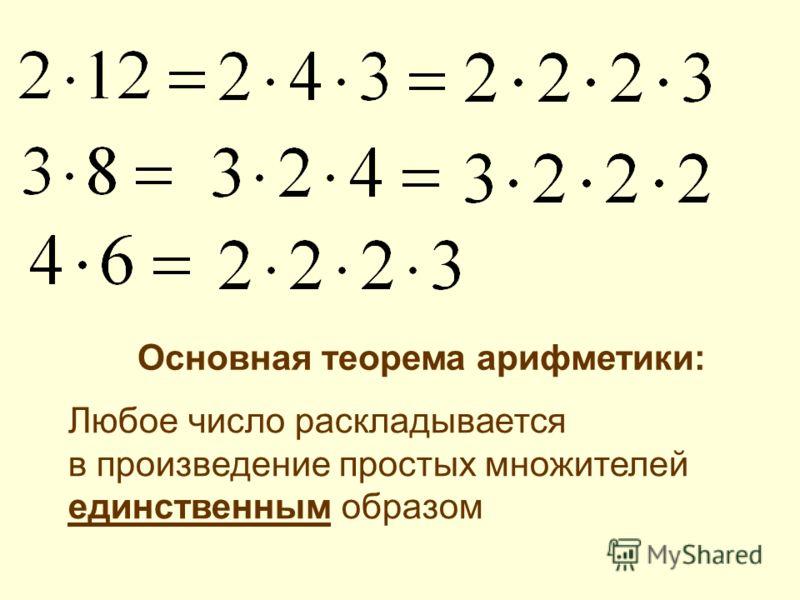 Любое число раскладывается в произведение простых множителей единственным образом Основная теорема арифметики: