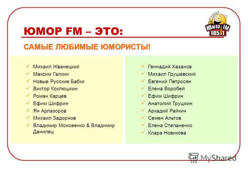 ЮМОР FM – ЭТО: Легкая, популярная, всеми любимая музыка; Анекдоты; Шутки; Скетчи; Монологи юмористов; Фрагменты кинокомедий и популярных телешоу; Веселые, яркие и остроумные ведущие эфира.